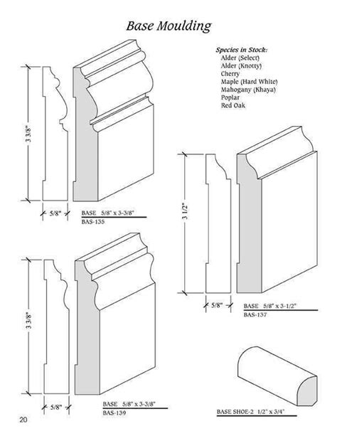 baseboard dimensions molding trim product review design guide newood moulding