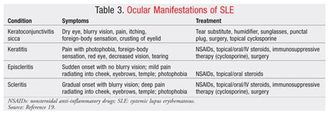 sle list of references ocular manifestations of systemic diseases