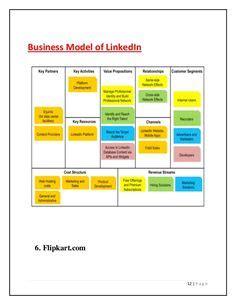 carding tutorial flipkart netflix business model canvas business model canvas