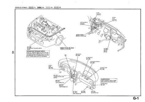 1993 harley 883 sportster wiring diagram 1993 harley