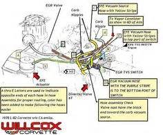 1979 Wire Diagram Projects To Try Pinterest Corvette