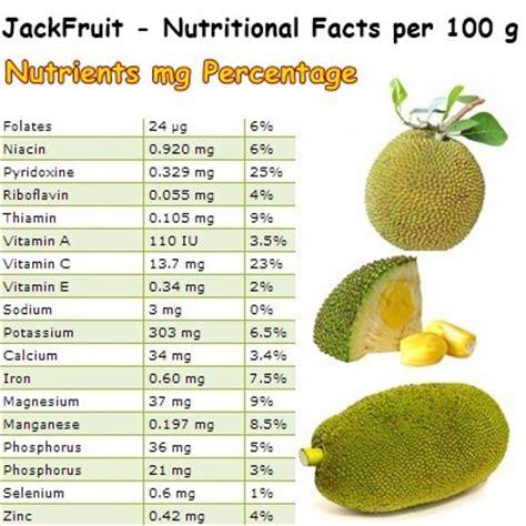 protein jackfruit jackfruit nutritional information nutrition ftempo