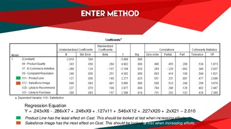 Multivariate Data Analysis 5 multivariate data analysis regression cluster and factor