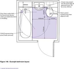 bathroom design dimensions bathroom dimensions home design scrappy