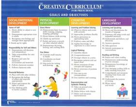 Creative Curriculum Lesson Plan Template For Preschoolers by 25 Best Ideas About Creative Curriculum Preschool On