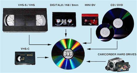cassette to dvd transfert dvd de vos cassettes vhs vhsc minidv et hi8