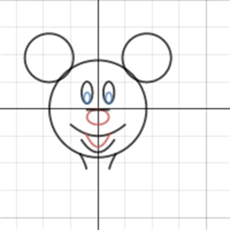 conic sections project with equations mickey mouse conic project