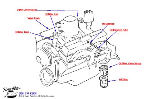 on board diagnostic system 1976 plymouth volare navigation system service manual diagram of transmission dipstick on a 1976 plymouth volare 1973 corvette oil