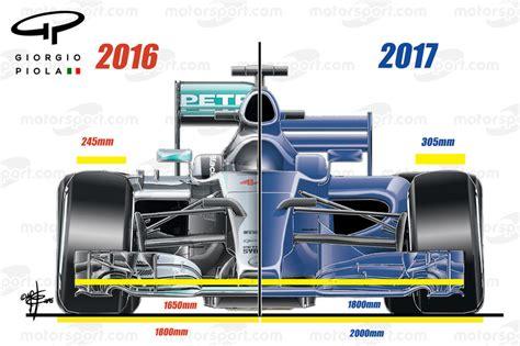 Comparaison Calendrier Photo Comparaison 2016 2017 De L Avant Des F1 Analyses