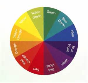 color wheel with names the color wheel artistry name color wheel artistry