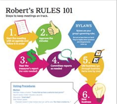 printable version of robert s rules of order extra condensed cheat sheet for attending or running a