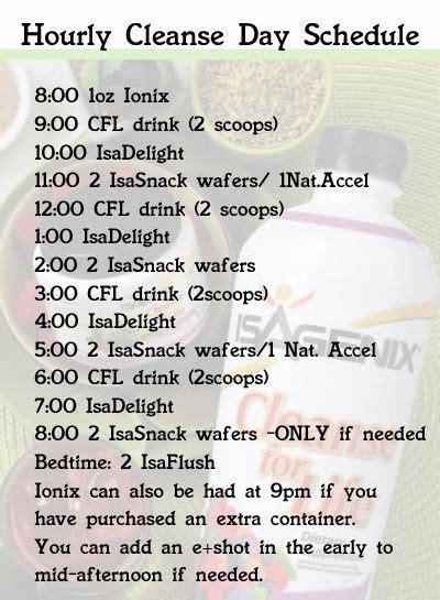 Isagenix Detox Day by Cleanse Day Schedule Readysetnewyou Katehanke