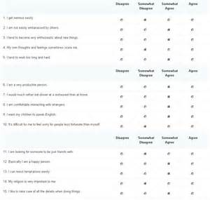 plenty of fish profile template how to answer the plenty of fish questions the