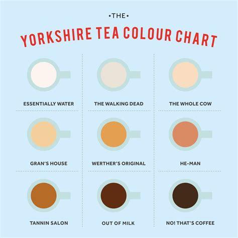 tea color tea on quot brewing a tea this