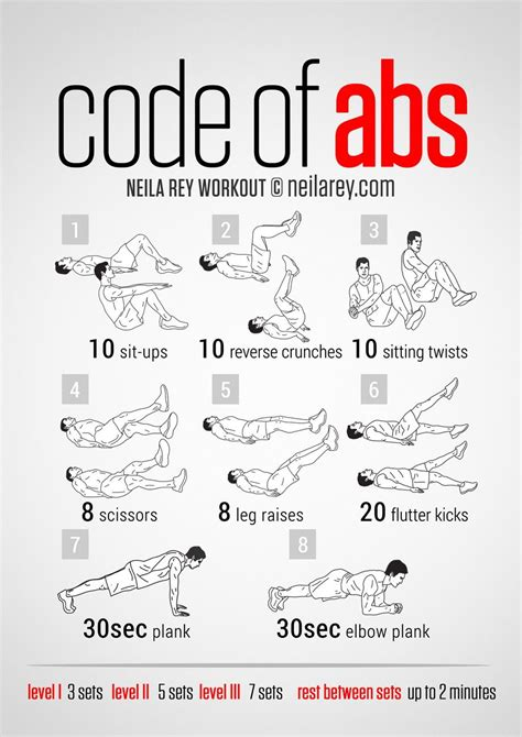 code of abs courtesy of neilarey exercise