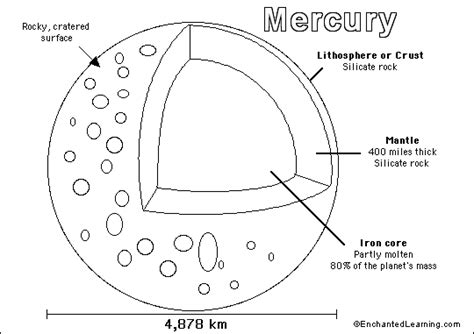 mercury planet coloring page page 2 pics about space