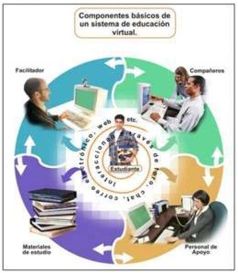 caracteristicas de imagenes virtuales y reales educaci 243 n virtual ecured