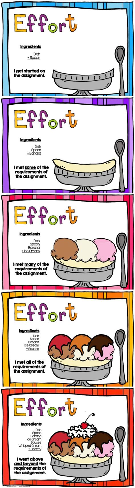 interest and effort in education books effort rubric posters sundae style student self assessment