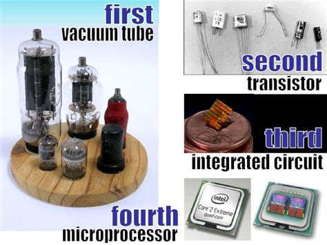 vacuum transistor integrated circuit microprocessor transistor integrated circuit microprocessor 28 images electronics merit badge ppt trailing
