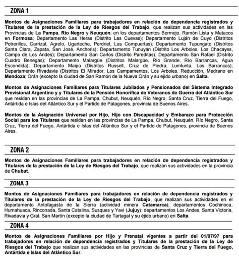 requisitos para cobrar la ayuda escolar anual anses salario requisitos para cobrarlos requisitos para
