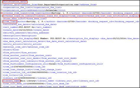 xml pattern email address konfiguration von alma briefen ex libris knowledge center