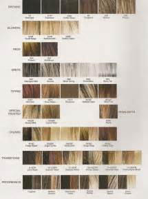 revlon hair color chart image from http c shld net rpx i s i spin image spin