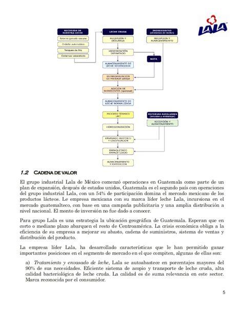 lala completo - Cadena De Valor Grupo Lala
