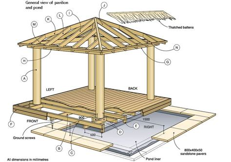 how to build a backyard garden diy bali hut based on better homes gardens design