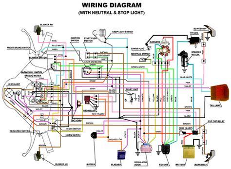 wiring diagram 2007 honda ruckus get free image about