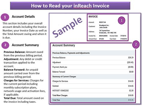 If You Read One Article About Services Read This One by How To Read Your Inreach Invoice Knowledgebase Service