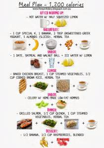 Meal plan summer the spirit diary i think i need more calories