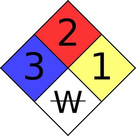 blue section of the nfpa 704 diamond nfpa 704 warning sign