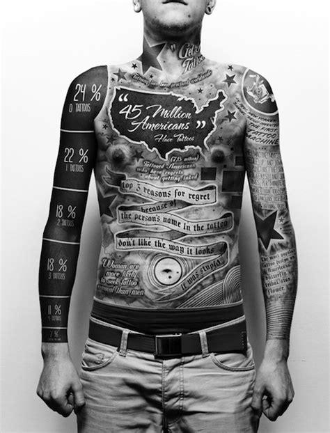 tattoo statistics needles and sins infographics