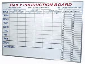bakery production schedule template production schedule template wistia production schedule