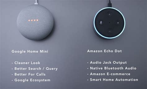 google home mini vs amazon echo dot which is better digital amazon vs google alexa跟進個人化語音辨識 家庭入口大戰白熱化 building