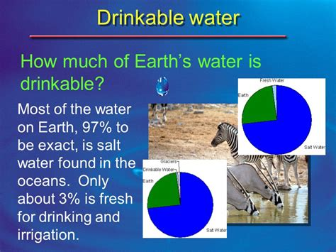 water gas and light albany ga what percentage of earth s water is freshwater water ionizer