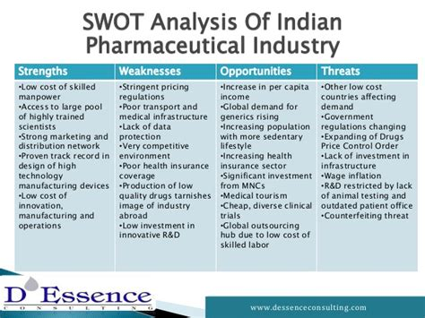 Mba Swot Analysis Of Pharmaceutical Industry by Indian Pharmaceutical Industry