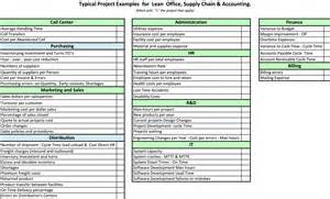 lean manufacturing amp six sigma quick guidelines to identify typical project for lean office