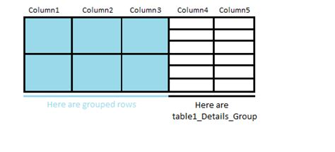 view layoutdirection ssrs how to create new row group in right side of the