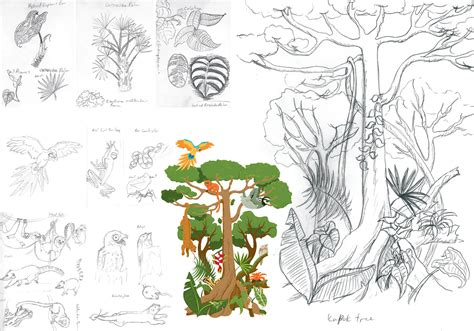 sketchbook how to add layer layers of the rainforest on behance