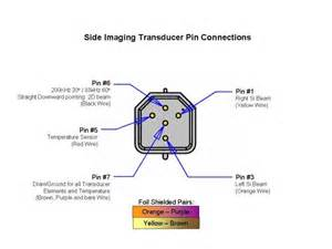 sonar transducer wiring diagram for sonar get free image about wiring diagram