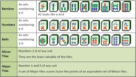 printable tile instructions how to play british rules mahjong wonderful things