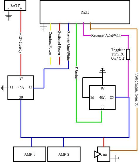 avh p4000dvd wiring diagram avh free engine image for