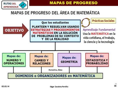 rutas de aprendizaje del nivel inicial nios de 3 a 5 aos 2013 capacitaci 243 n docente rutas de aprendizaje 2014 ed hl