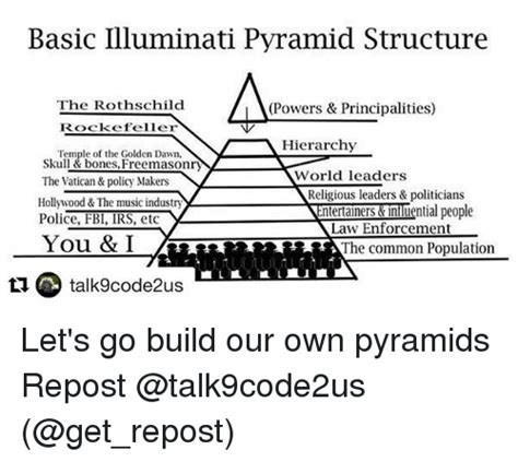 basic illuminati structure basic illuminati pyramid structure the rothschild l powers