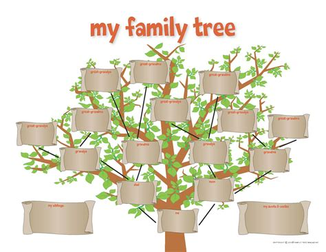 building a family tree free template family tree template family tree template that you can