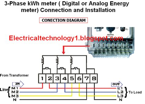 3 phase meter panel wiring diagram how to wire 3 phase kwh meter electrical technology