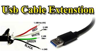usb wire colors usb cable extension different wire color