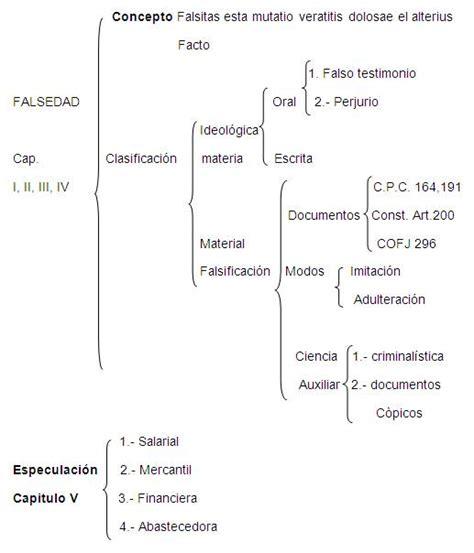 preguntas del si o no ecuador preguntas del c 243 digo y procedimiento penal en ecuador