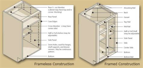 kitchen cabinet diagram framed vs frameless cabinets which is for you